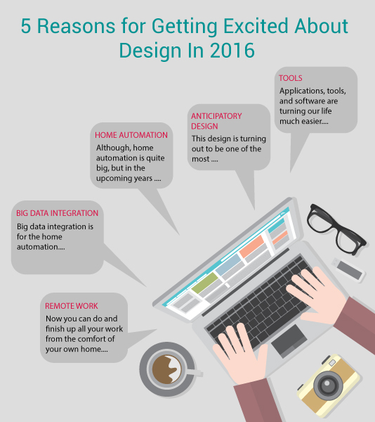 5 Reasons for Getting Excited About Design In 2016