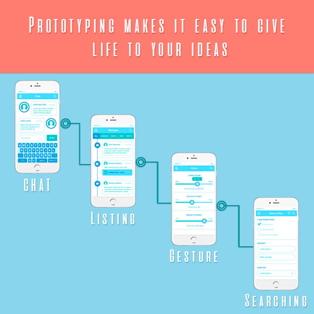 The Definitive Mobile App Prototyping Guide