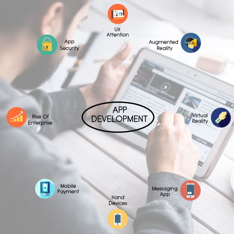 Mobile App Development Trends That'll Continue to Rule in 2017