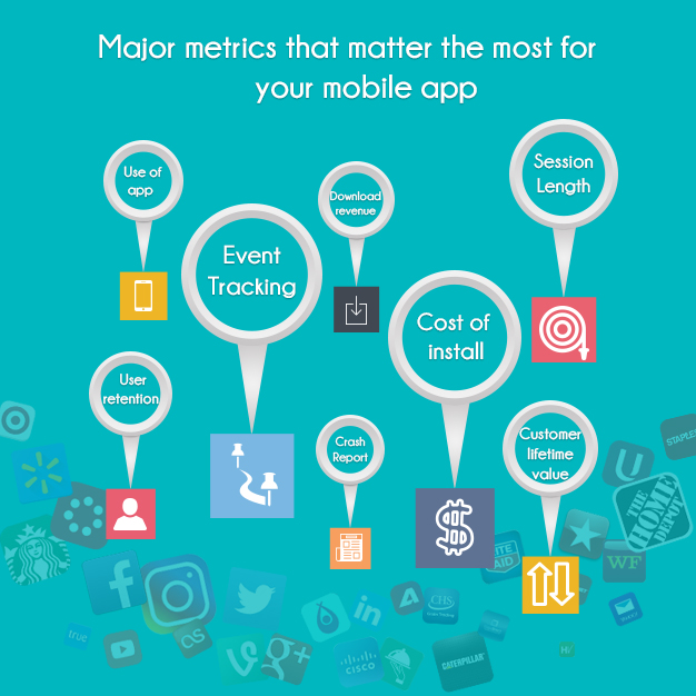 Major-metrics-that-matter-the-most-for-your-mobile-app