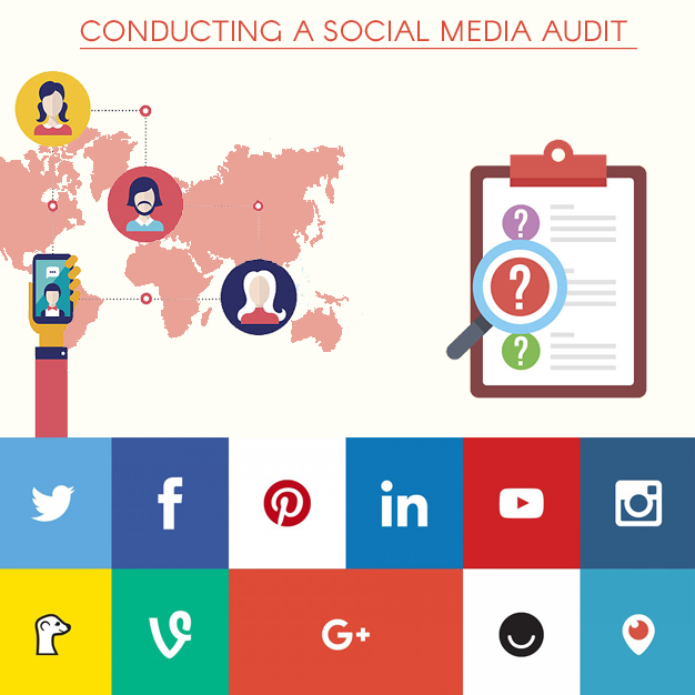 Conducting a social media audit