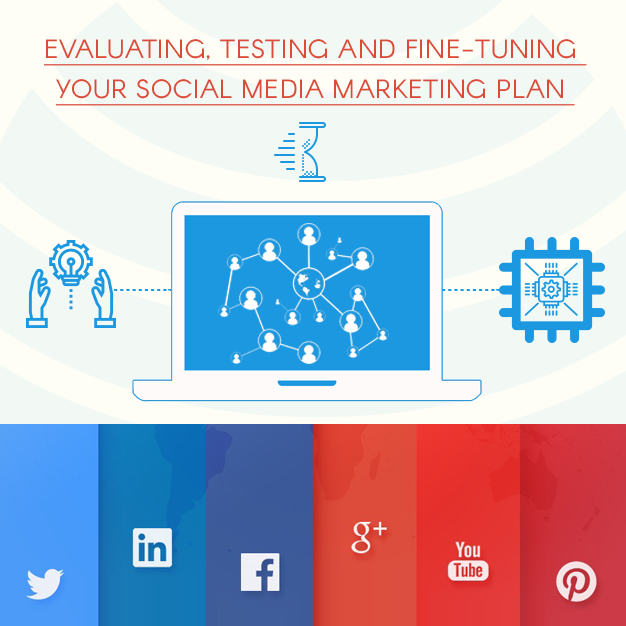 Evaluating testing and fine tuning your social media plan