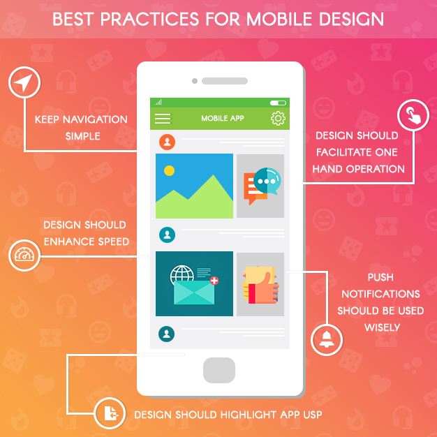 Best Decorating Apps: How Old Design Practices Are Not Effective For Mobile