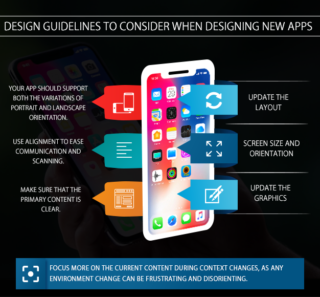 Design guidelines to consider when designing new apps