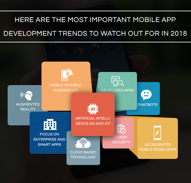 Here are the most important mobile app development trends to watch out for in 2018