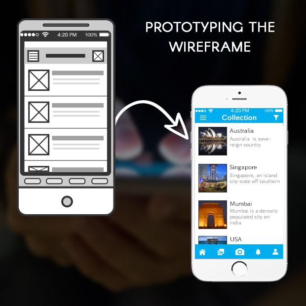 Prototyping the wireframes when developing an app