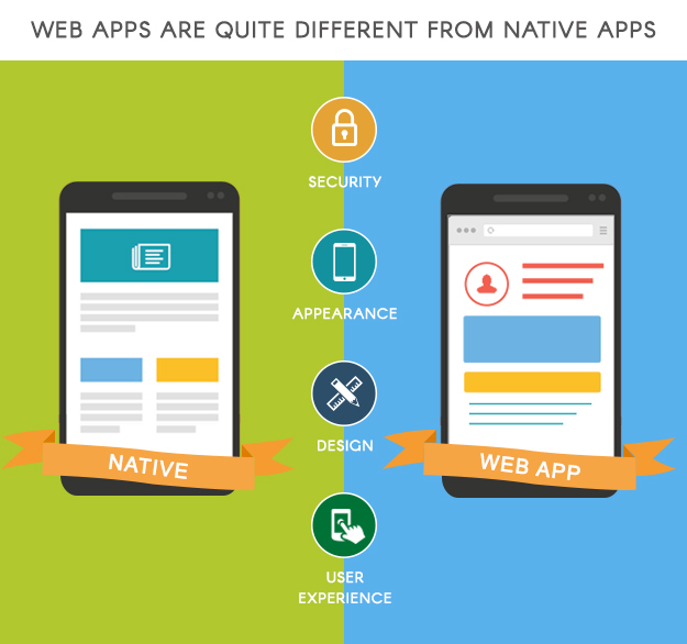 Web apps are quite different from native apps