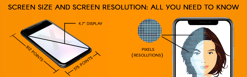 App Screen size and App Screen resolution_ All you need to know - Promatics-Technologies