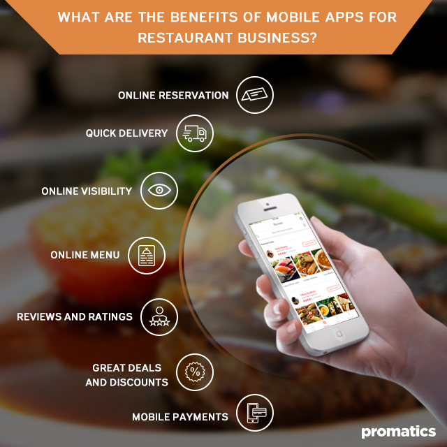 What are the benefits of mobile apps for restaurant business