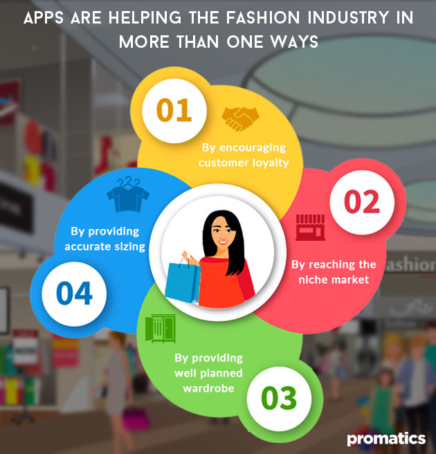 Apps are helping the Fashion industry in more than one ways