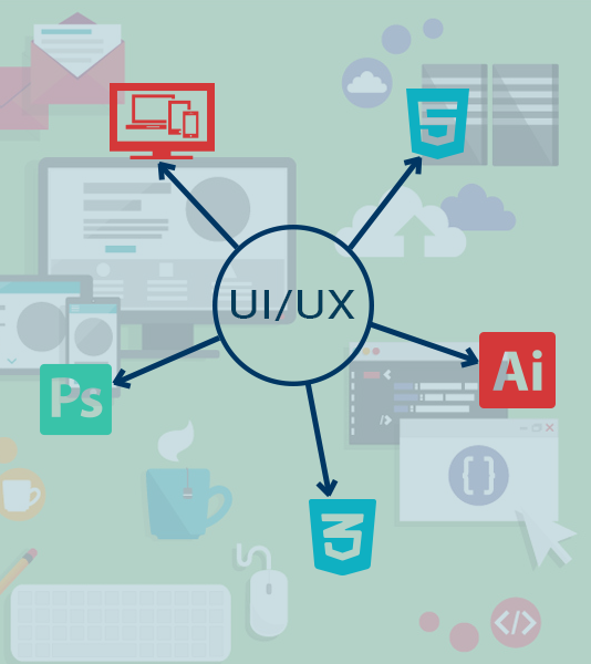 UI and UX designs - Best practices focused on improving user experience