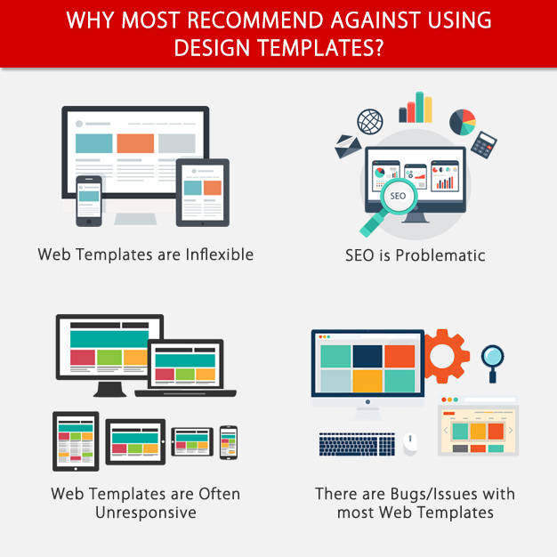 Why Most Recommend Against Using Design Templates?