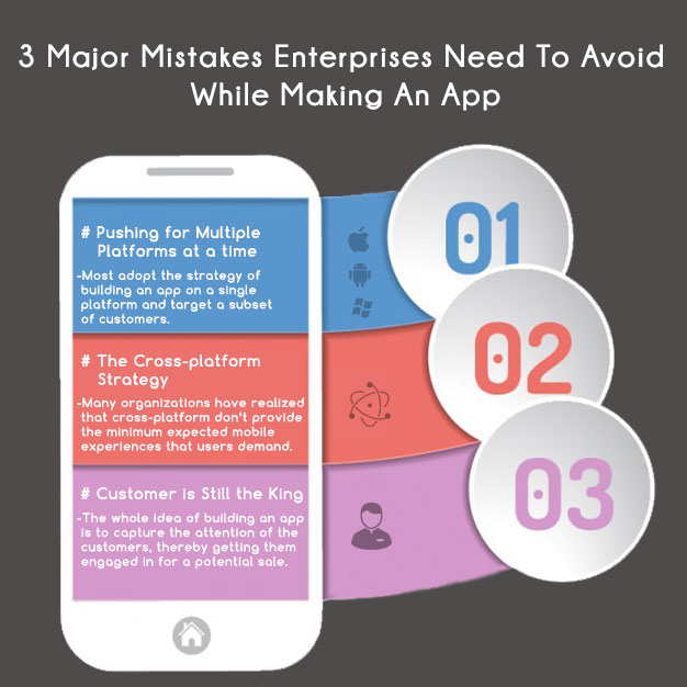 3 Major Mistakes Enterprises Need To Avoid While Making An App
