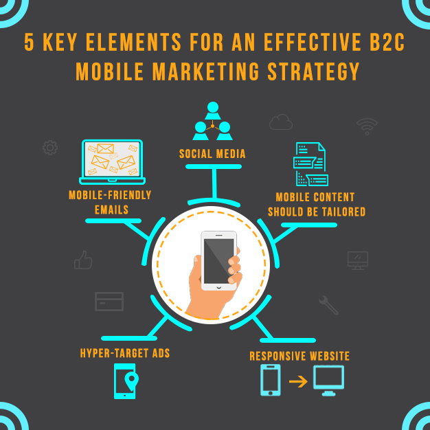 5 Key Elements for an Effective B2C Mobile Marketing Strategy