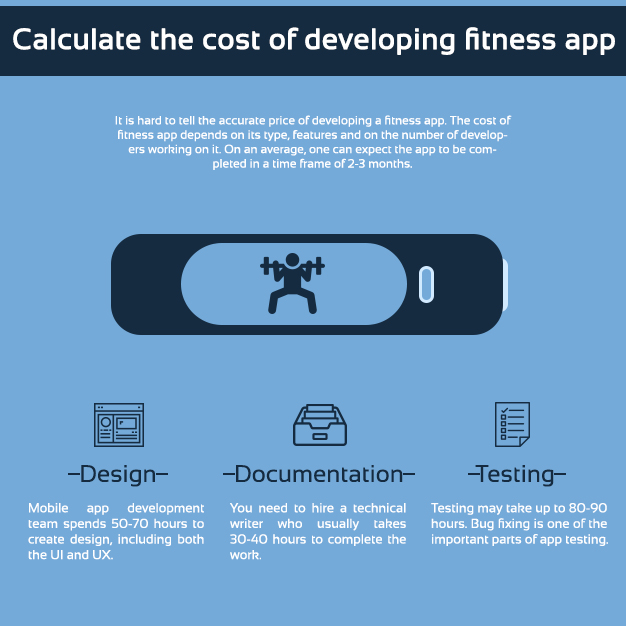 Calculate-the-cost-of-developing-fitness-app