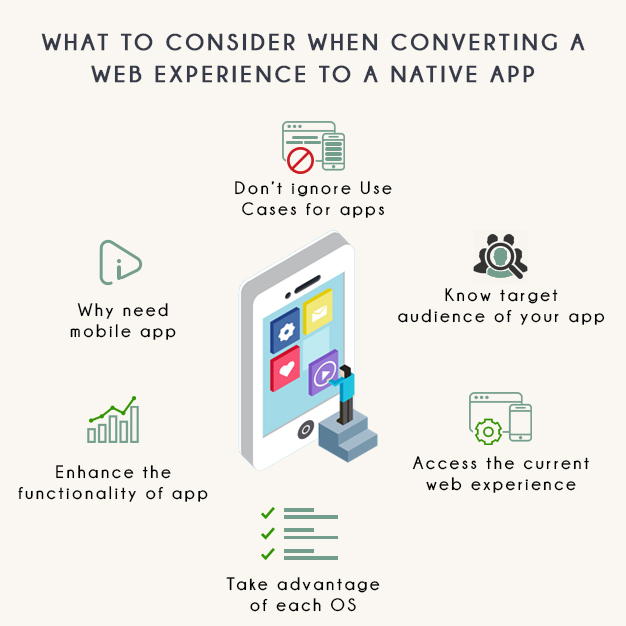 What to Consider When Converting a Web Experience to a Native App
