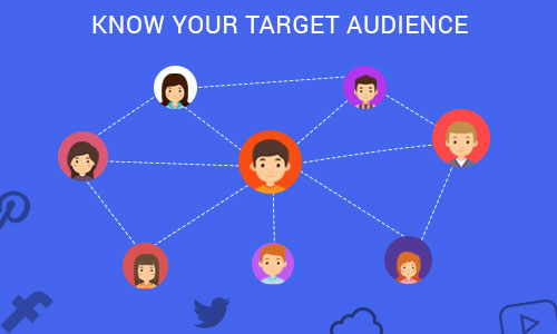 Know your target audience - Ways to promote your mobile app through social platforms