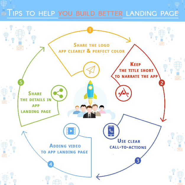 Tips to build you better App Landing Page