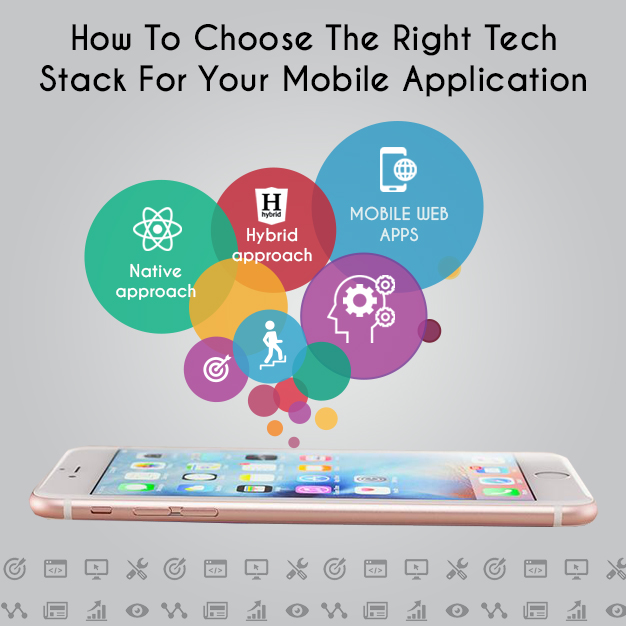 Various approaches to mobile app development