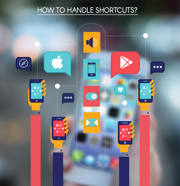 How to handle shortcuts in 3D iOS apps