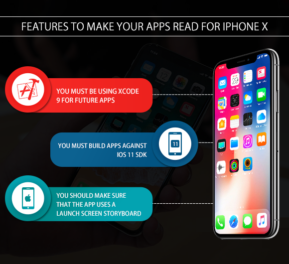 Features to make your apps read for iPhone X