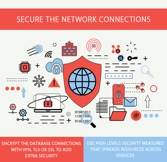 Secure the network connections