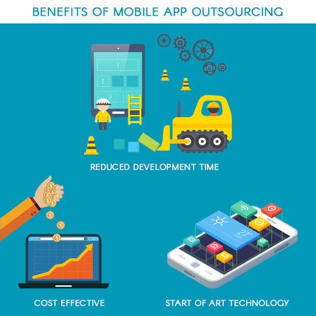 Benefits of mobile app outsourcing to India from UAE