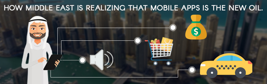 How Middle East is realizing that mobile apps is the new oil-Promatics Technologies