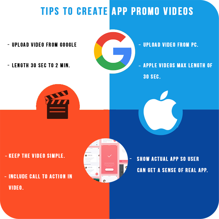 Tips to create app promo video