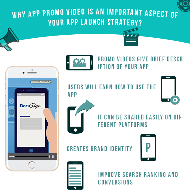 Why app promo video is an important aspect of your app launch strategy