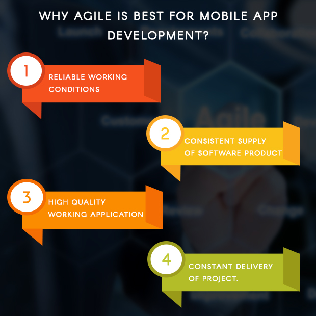 Why Agile is best for Mobile App Development