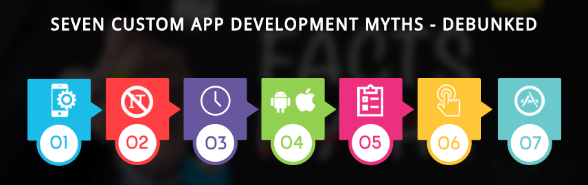 Seven custom app development myths-debunked - Promatics Technologies