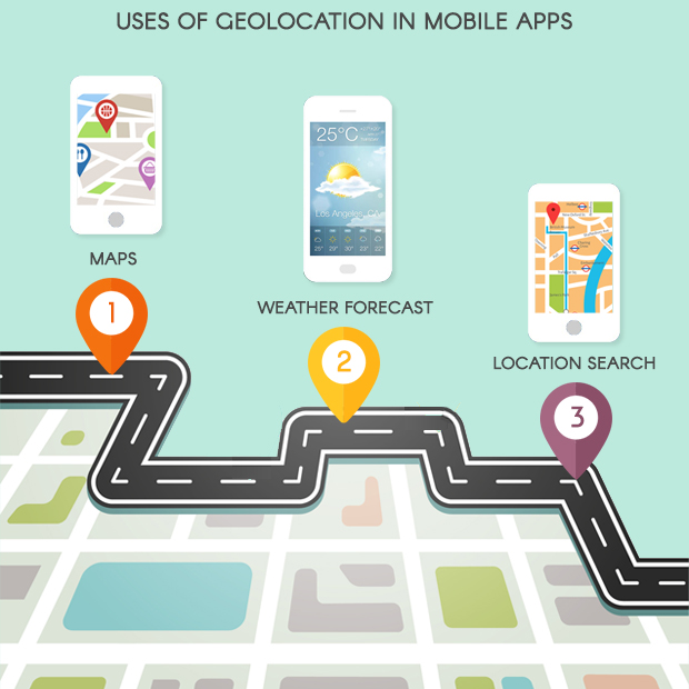 Uses of geolocation in mobile apps