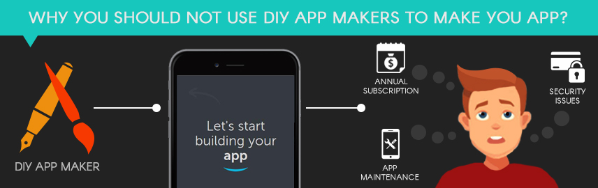 Why you should not use DIY app makers to make you app - Promatics-Technologies