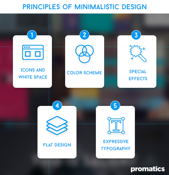 Principles of minimalistic design