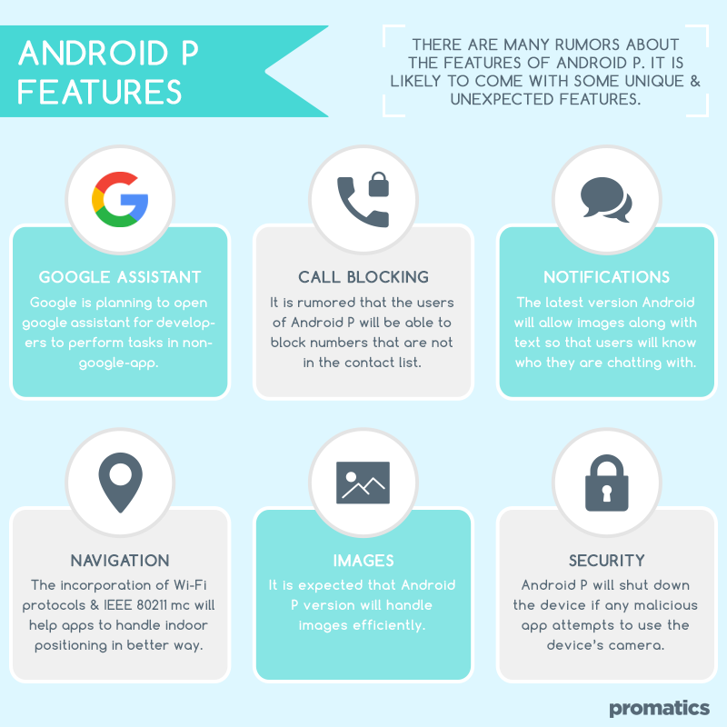 Features-of-android-P