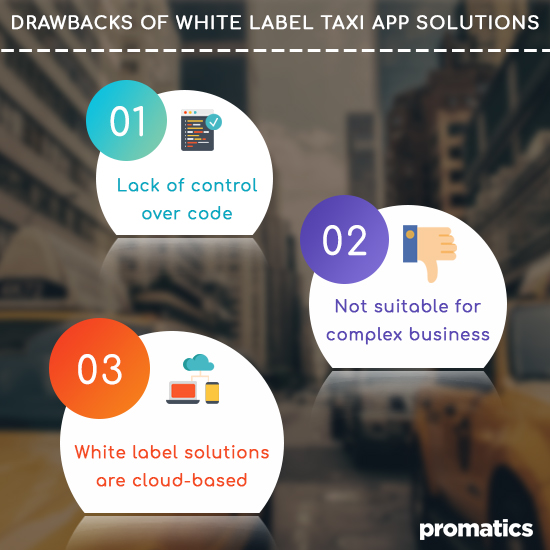 Drawbacks of white label solutions