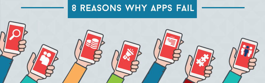8 Reasons Why Apps Fails-Promatics Technologies