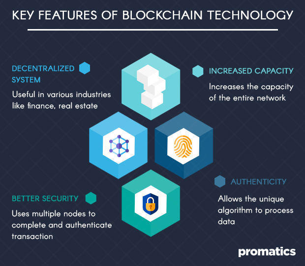 Key features of blockchain technology