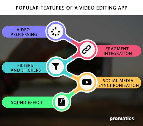 Popular Features of a video editing app