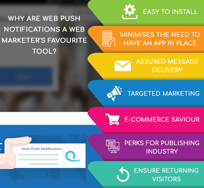 Why Are Web Push Notifications A Web Marketer's Favourite Tool