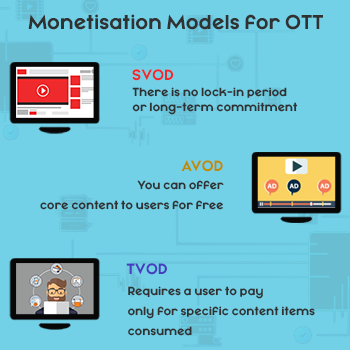 Monetisation Models for OTT