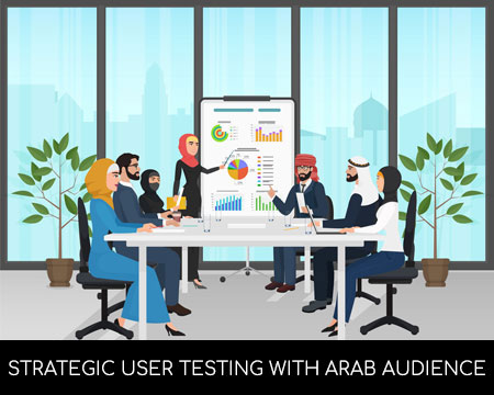 Strategic User Testing with Arab Audience