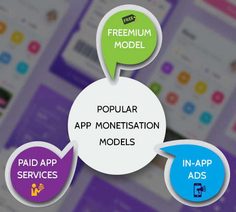 Popular App Monetisation Models