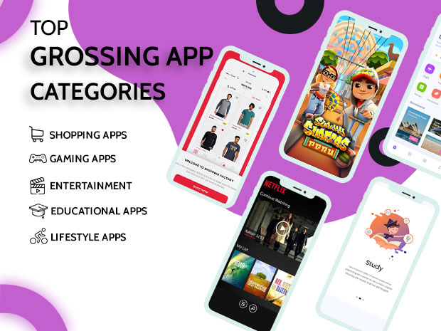 Top Grossing App Categories