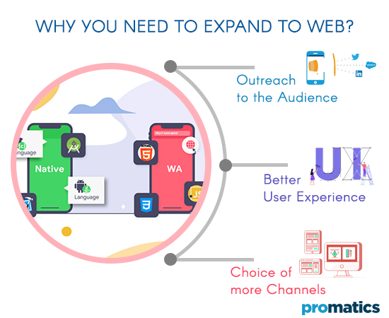Why-you-need-to-expand-to-web