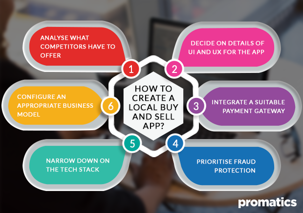 How to Create a Local Buy and Sell App