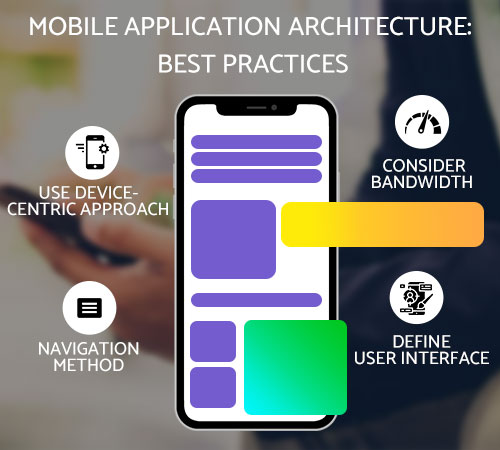 Mobile Application Architecture Best Practices