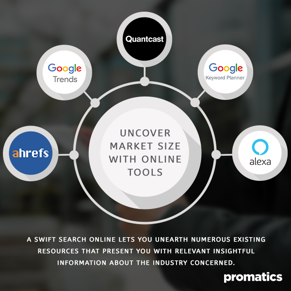 Uncover market size with online tools
