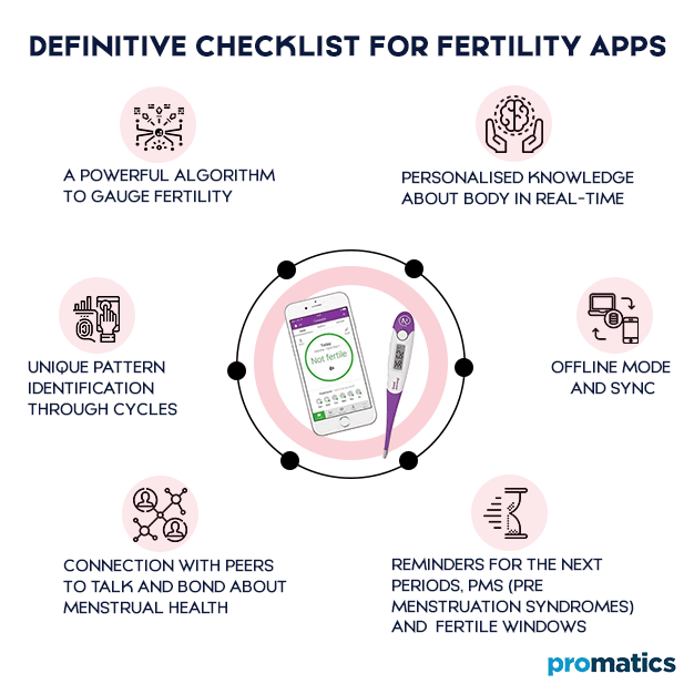 Definitive Checklist For Fertility Apps